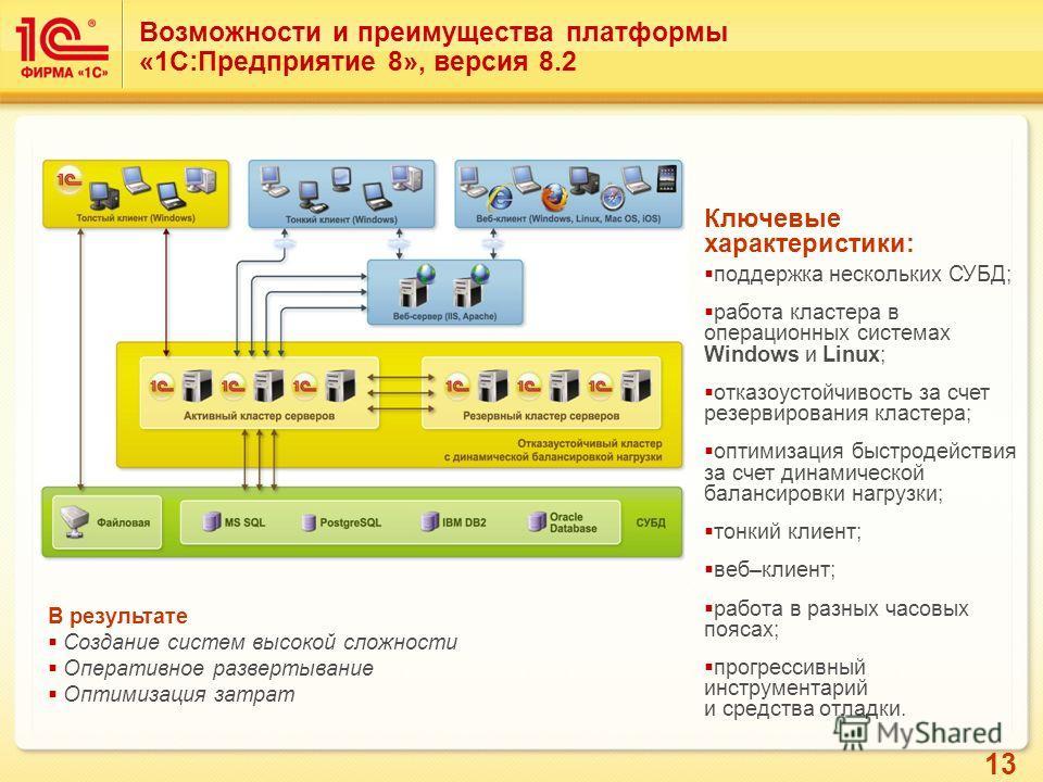 13 Возможности и преимущества платформы «1С:Предприятие 8», версия 8.2 Ключевые характеристики: поддержка нескольких СУБД; работа кластера в операционных системах Windows и Linux; отказоустойчивость за счет резервирования кластера; оптимизация быстро