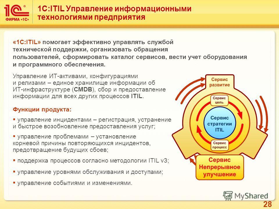 28 Управление ИТ-активами, конфигурациями и релизами – единое хранилище информации об ИТ-инфраструктуре (CMDB), сбор и предоставление информации для всех других процессов ITIL. Функции продукта: управление инцидентами – регистрация, устранение и быст