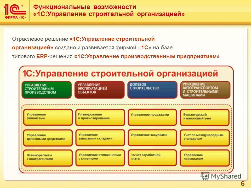6 Отраслевое решение «1С:Управление строительной организацией» создано и развивается фирмой «1С» на базе типового ERP-решения «1С:Управление производственным предприятием». Функциональные возможности «1С:Управление строительной организацией»