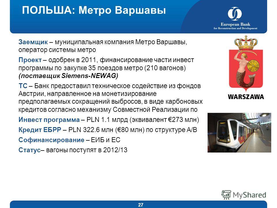 27 ПОЛЬША: Метро Варшавы Заемщик – муниципальная компания Метро Варшавы, оператор системы метро Проект – одобрен в 2011, финансирование части инвест программы по закупке 35 поездов метро (210 вагонов) (поставщик Siemens-NEWAG) TC – Банк предоставил т