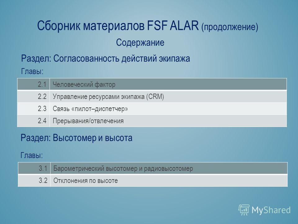 Сборник материалов FSF ALAR (продолжение) Раздел: Согласованность действий экипажа Содержание 2.1Человеческий фактор 2.2Управление ресурсами экипажа (CRM) 2.3Связь «пилот–диспетчер» 2.4Прерывания/отвлечения Главы: Раздел: Высотомер и высота Главы: 3.