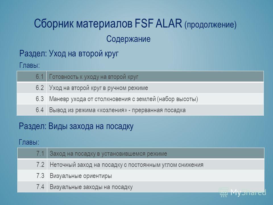 Сборник материалов FSF ALAR (продолжение) Раздел: Уход на второй круг Содержание 7.1Заход на посадку в установившемся режиме 7.2Неточный заход на посадку с постоянным углом снижения 7.3Визуальные ориентиры 7.4Визуальные заходы на посадку Главы: Разде