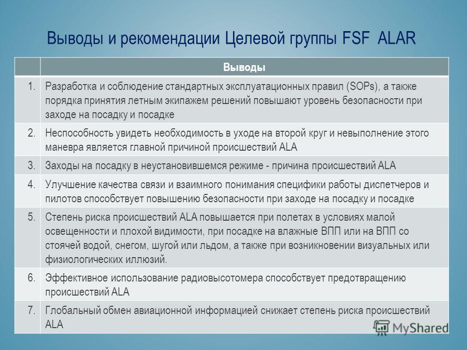 Выводы и рекомендации Целевой группы FSF ALAR Выводы 1. Разработка и соблюдение стандартных эксплуатационных правил (SOPs), а также порядка принятия летным экипажем решений повышают уровень безопасности при заходе на посадку и посадке 2. Неспособност
