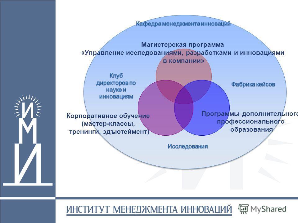 Программы дополнительного профессионального образования Корпоративное обучение (мастер-классы, тренинги, эдъютеймент)