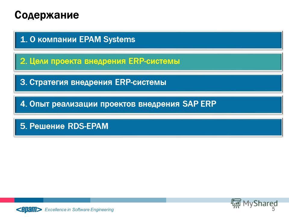 Excellence in Software Engineering Содержание 5 2. Цели проекта внедрения ERP-системы 1. О компании EPAM Systems 3. Стратегия внедрения ERP-системы 4. Опыт реализации проектов внедрения SAP ERP 5. Решение RDS-EPAM