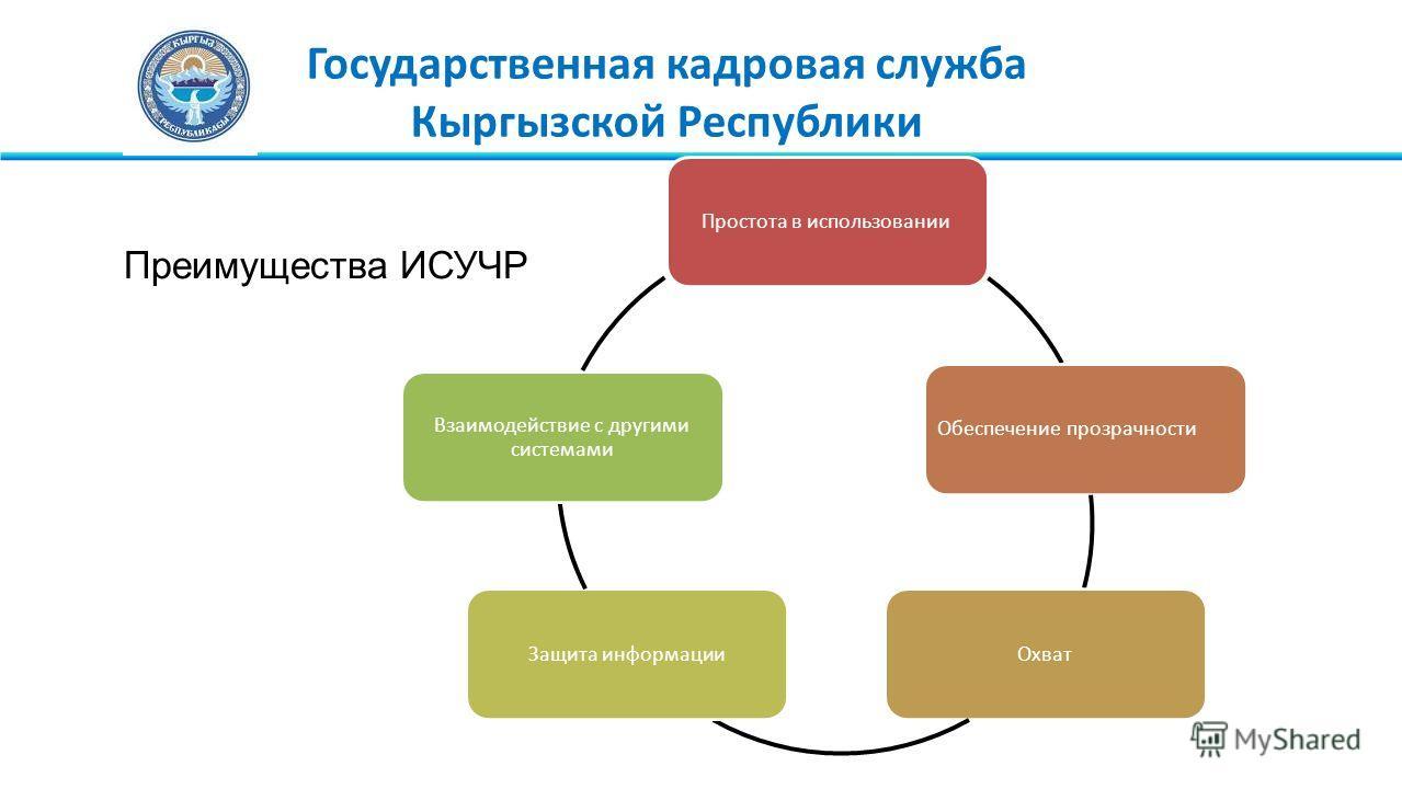 Государственная кадровая служба Кыргызской Республики Простота в использовании Обеспечение прозрачности ОхватЗащита информации Взаимодействие с другими системами Преимущества ИСУЧР