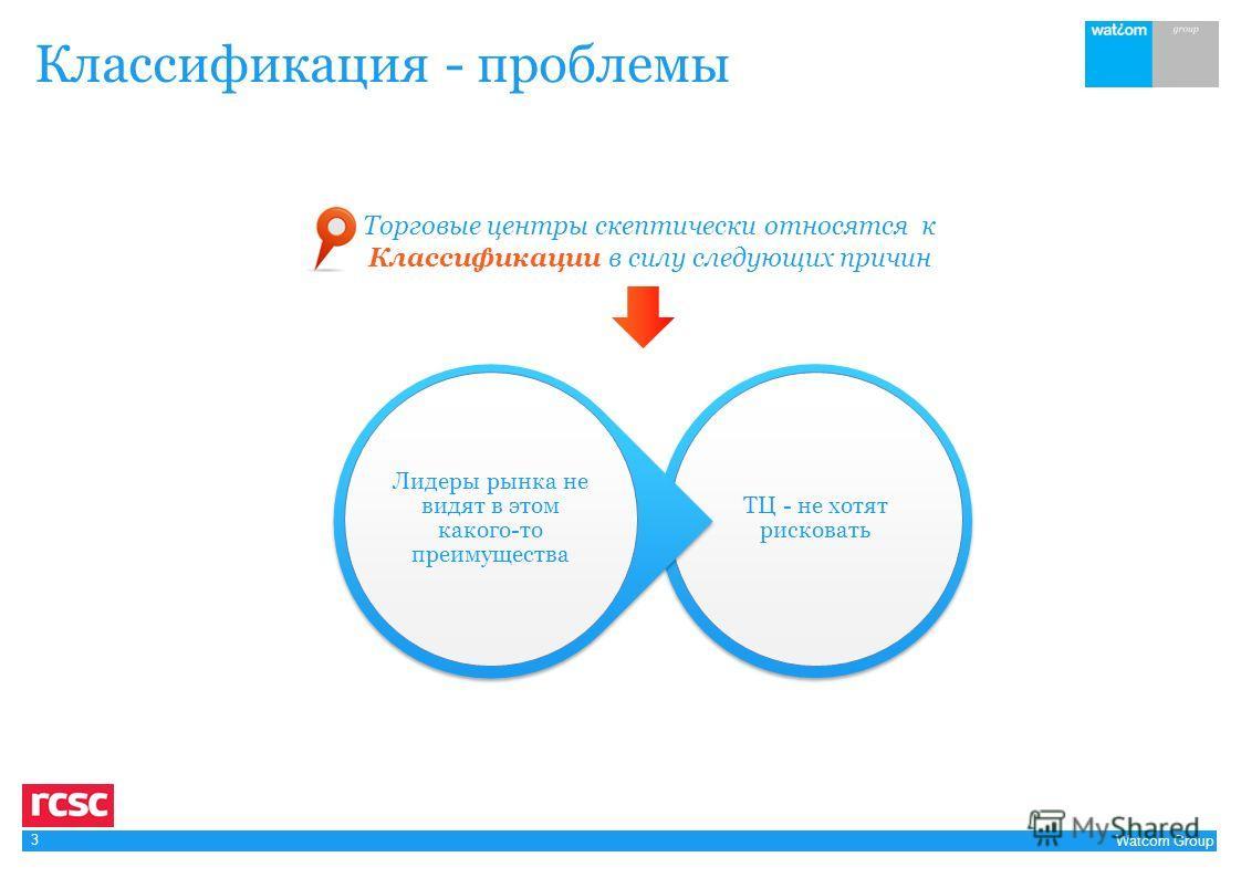Watcom Group Классификация - проблемы 3 Торговые центры скептически относятся к Классификации в силу следующих причин