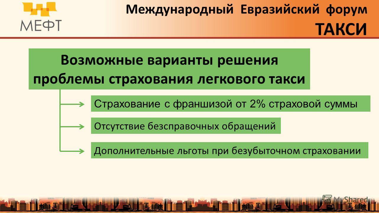 Международный Евразийский форум ТАКСИ Возможные варианты решения проблемы страхования легкового такси Страхование с франшизой от 2% страховой суммы Отсутствие без справочных обращений Дополнительные льготы при безубыточном страховании