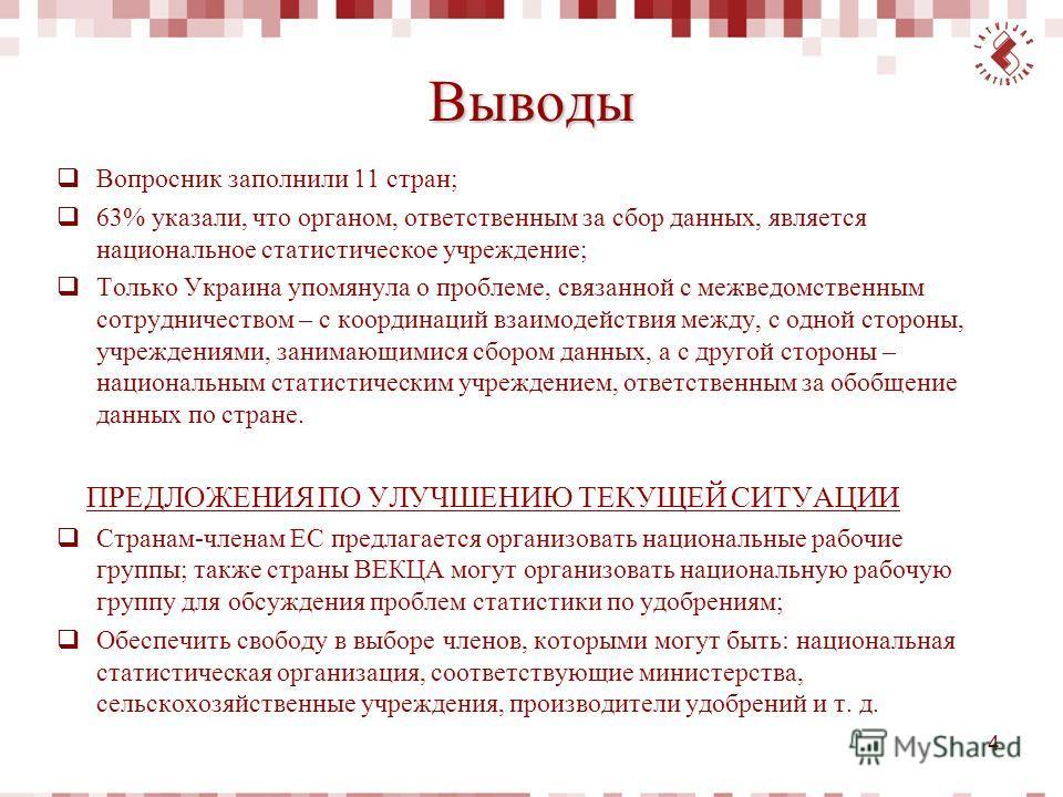 Выводы Вопросник заполнили 11 стран; 63% указали, что органом, ответственным за сбор данных, является национальное статистическое учреждение; Только Украина упомянула о проблеме, связанной с межведомственным сотрудничеством – с координаций взаимодейс