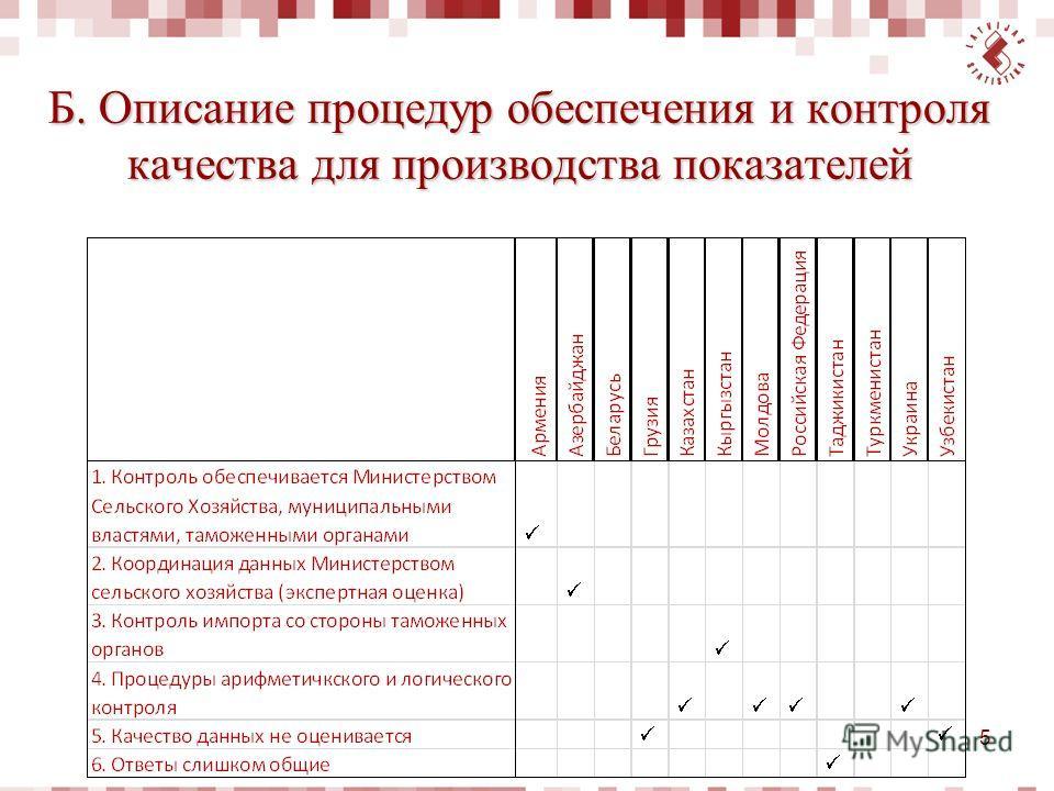 Б. Описание процедур обеспечения и контроля качества для производства показателей 5