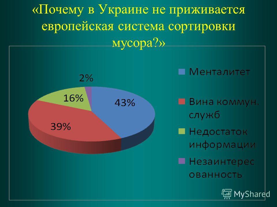 «Почему в Украине не приживается европейская система сортировки мусора?»