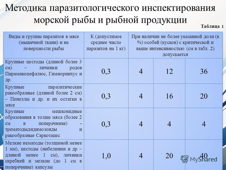 Методика паразитологического инспектирования морской рыбы и рыбной продукции Таблица 1