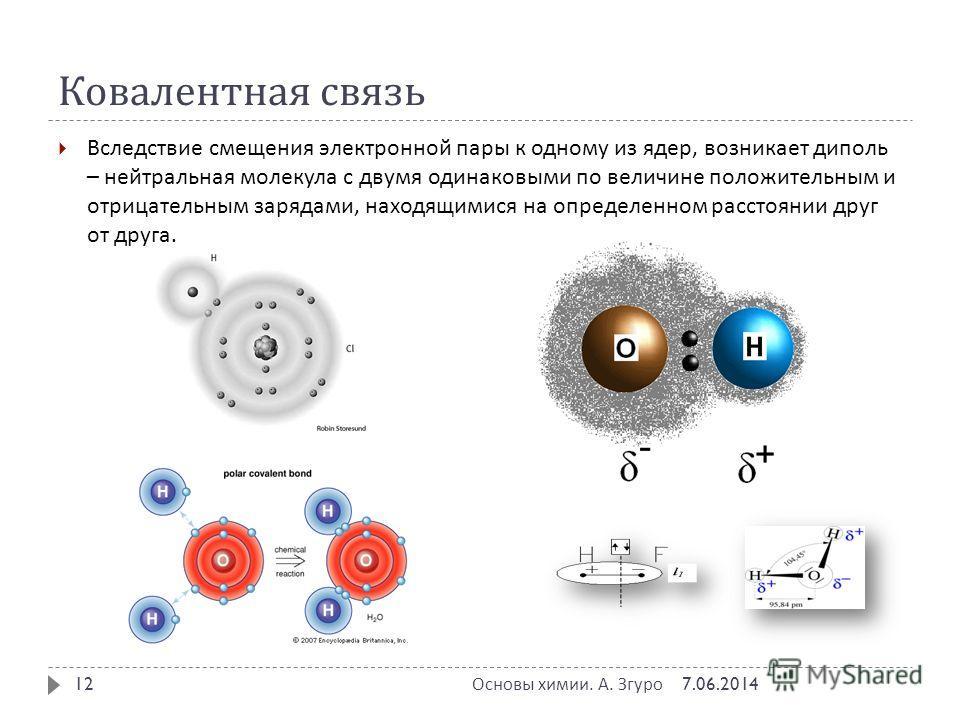 Ковалентная связь Вследствие смещения электронной пары к одному из ядер, возникает диполь – нейтральная молекула с двумя одинаковыми по величине положительным и отрицательным зарядами, находящимися на определенном расстоянии друг от друга. 7.06.2014