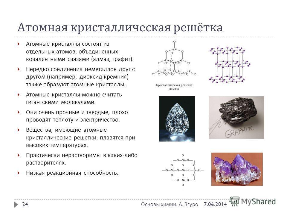 Атомная кристаллическая решётка Атомные кристаллы состоят из отдельных атомов, объединенных ковалентными связями ( алмаз, графит ). Нередко соединения неметаллов друг с другом (например, диоксид кремния) также образуют атомные кристаллы. Атомные крис