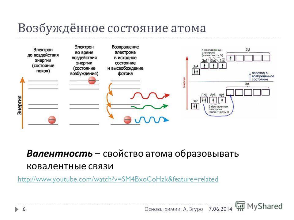 Возбуждённое состояние атома Валентность – свойство атома образовывать ковалентные связи http://www.youtube.com/watch?v=SM4BxoCoHzk&feature=related 7.06.2014 Основы химии. А. Згуро 6