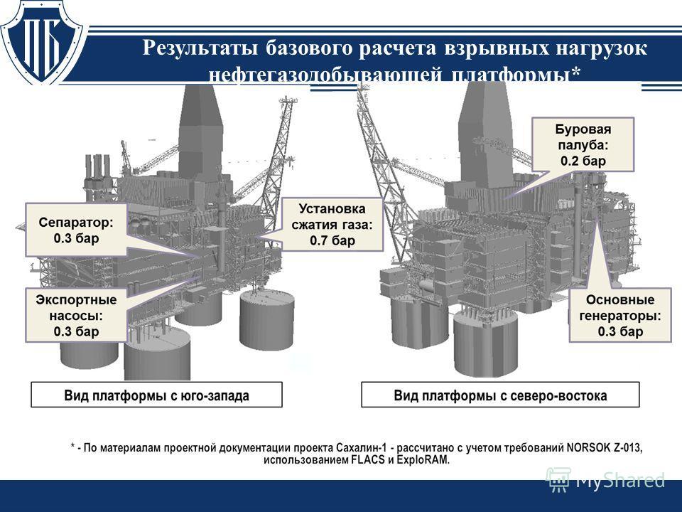 Результаты базового расчета взрывных нагрузок нефтегазодобывающей платформы*
