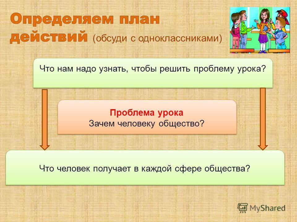 Что человек получает в каждой сфере общества? Проблема урока Зачем человеку общество? Проблема урока Зачем человеку общество? Что нам надо узнать, чтобы решить проблему урока?