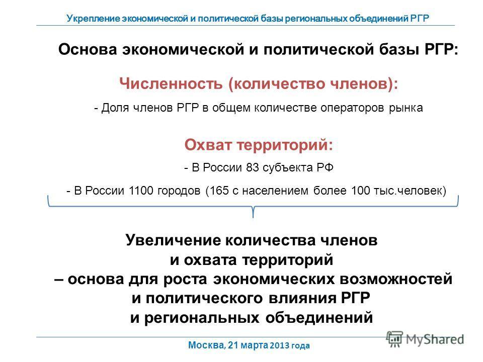 Основа экономической и политической базы РГР: Численность (количество членов): - Доля членов РГР в общем количестве операторов рынка Охват территорий: - В России 83 субъекта РФ - В России 1100 городов (165 с населением более 100 тыс.человек) Москва,