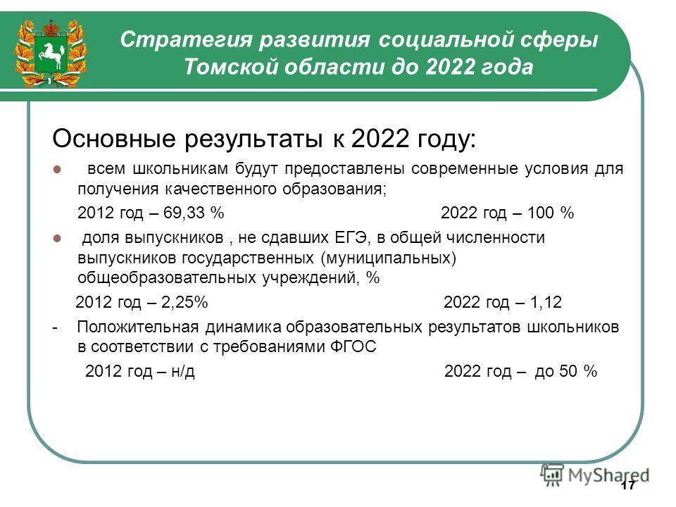 Стратегия развития социальной сферы Томской области до 2022 года Основные результаты к 2022 году: всем школьникам будут предоставлены современные условия для получения качественного образования; 2012 год – 69,33 % 2022 год – 100 % доля выпускников, н