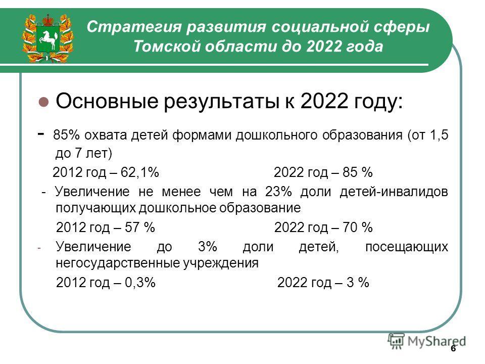 Основные результаты к 2022 году: - 85% охвата детей формами дошкольного образования (от 1,5 до 7 лет) 2012 год – 62,1% 2022 год – 85 % - Увеличение не менее чем на 23% доли детей-инвалидов получающих дошкольное образование 2012 год – 57 % 2022 год –