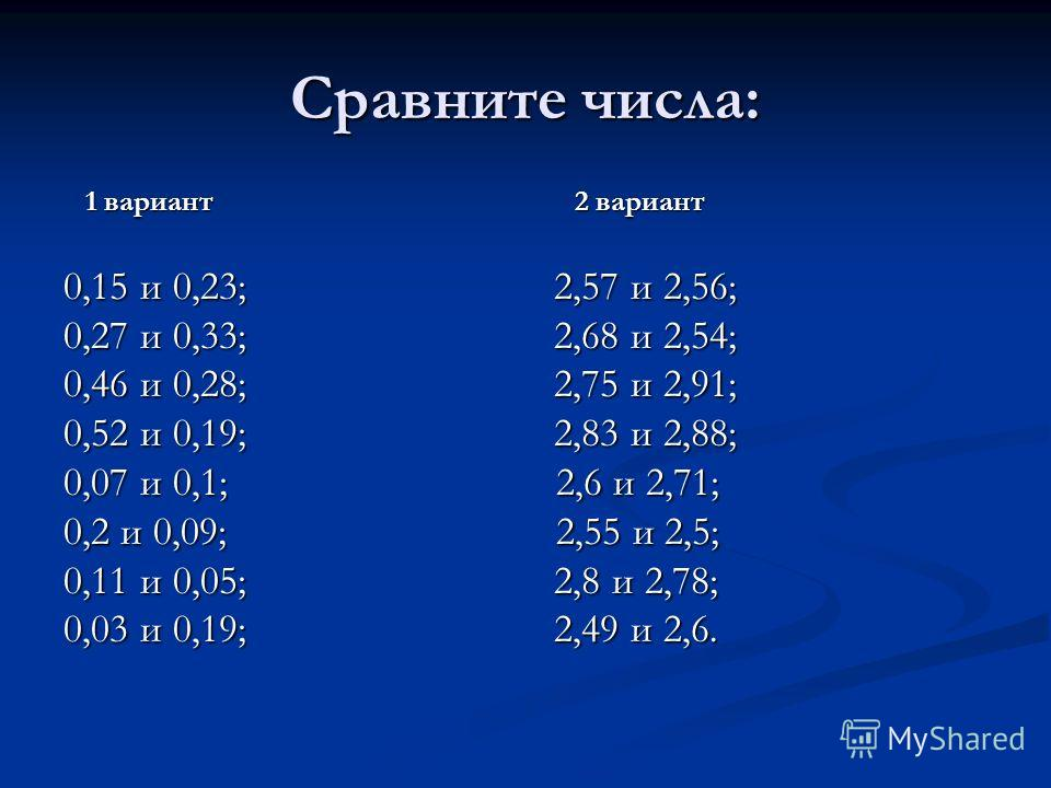 Сравните числа: 1 вариант 2 вариант 1 вариант 2 вариант 0,15 и 0,23; 2,57 и 2,56; 0,27 и 0,33; 2,68 и 2,54; 0,46 и 0,28; 2,75 и 2,91; 0,52 и 0,19; 2,83 и 2,88; 0,07 и 0,1; 2,6 и 2,71; 0,2 и 0,09; 2,55 и 2,5; 0,11 и 0,05; 2,8 и 2,78; 0,03 и 0,19; 2,49