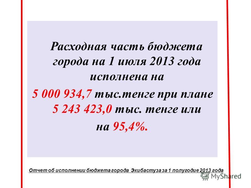 Расходная часть бюджета города на 1 июля 2013 года исполнена на 5 000 934,7 тыс.тенге при плане 5 243 423,0 тыс. тенге или на 95,4%. Отчет об исполнении бюджета города Экибастуза за 1 полугодие 2013 года