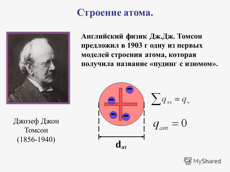d ат Английский физик Дж.Дж. Томсон предложил в 1903 г одну из первых моделей строения атома, которая получила название «пудинг с изюмом». Джозеф Джон Томсон (1856-1940) Строение атома.
