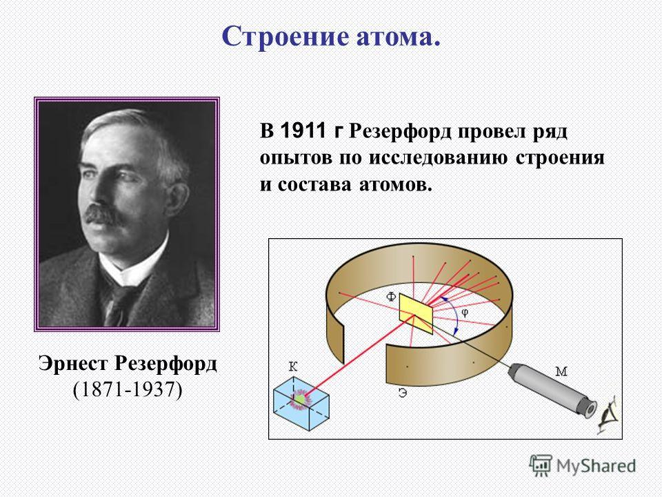 Эрнест Резерфорд (1871-1937) Строение атома. В 1911 г Резерфорд провел ряд опытов по исследованию строения и состава атомов.