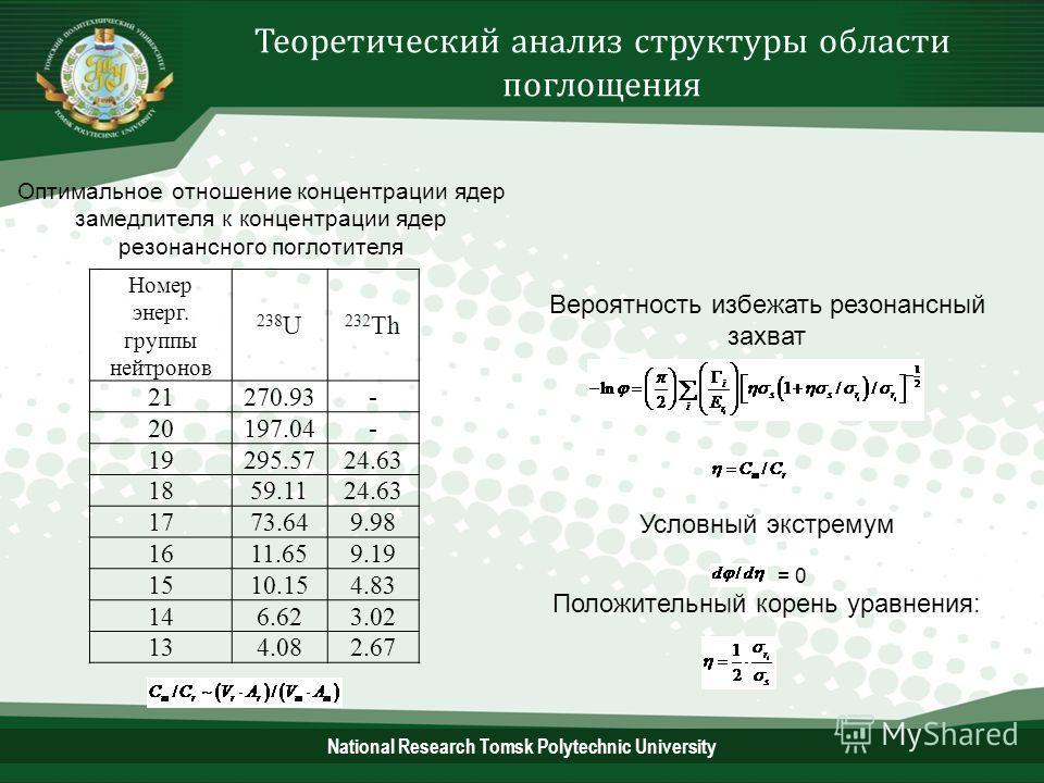 Теоретический анализ структуры области поглощения Вероятность избежать резонансный захват Условный экстремум = 0 Положительный корень уравнения: Номер энерг. группы нейтронов 238 U 232 Th 21270.93- 20197.04- 19295.5724.63 1859.1124.63 1773.649.98 161
