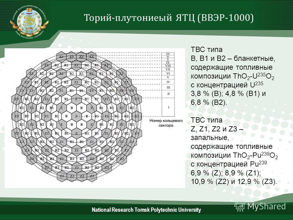 National Research Tomsk Polytechnic University Торий-плутониевый ЯТЦ (ВВЭР-1000) ТВС типа В, В1 и В2 – бланкетные, содержащие топливные композиции ThO 2 -U 235 O 2 с концентрацией U 235 3,8 % (В); 4,8 % (В1) и 6,8 % (В2). ТВС типа Z, Z1, Z2 и Z3 – за