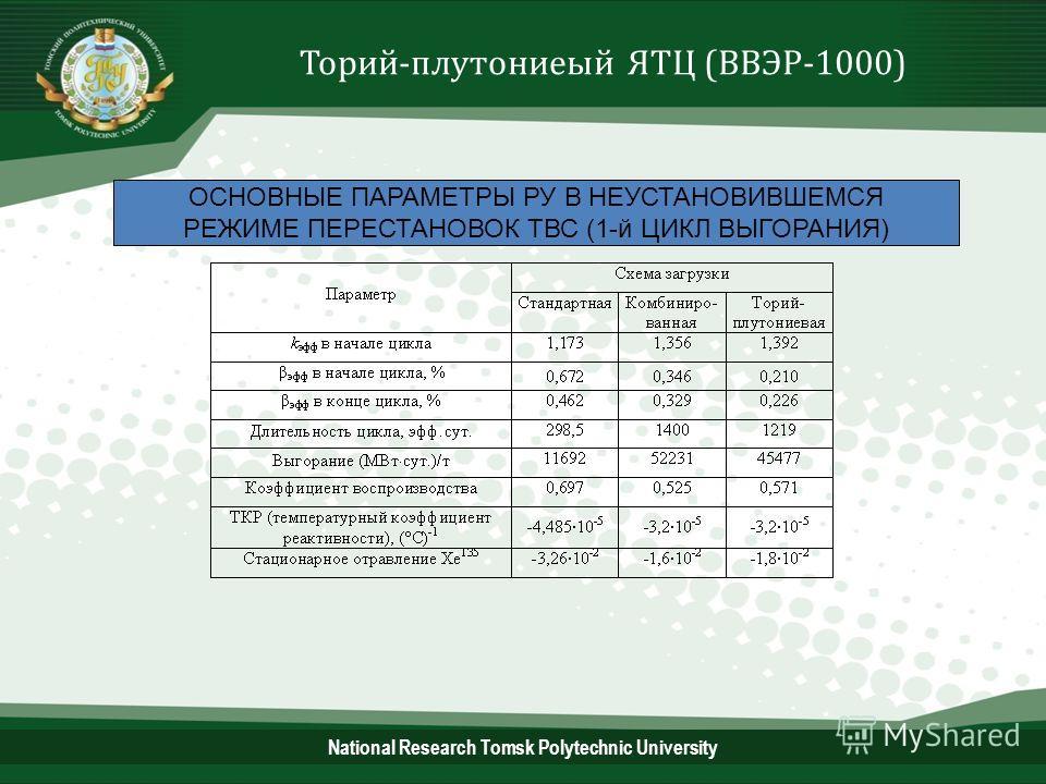 National Research Tomsk Polytechnic University ОСНОВНЫЕ ПАРАМЕТРЫ РУ В НЕУСТАНОВИВШЕМСЯ РЕЖИМЕ ПЕРЕСТАНОВОК ТВС (1-й ЦИКЛ ВЫГОРАНИЯ) Торий-плутониевый ЯТЦ (ВВЭР-1000)