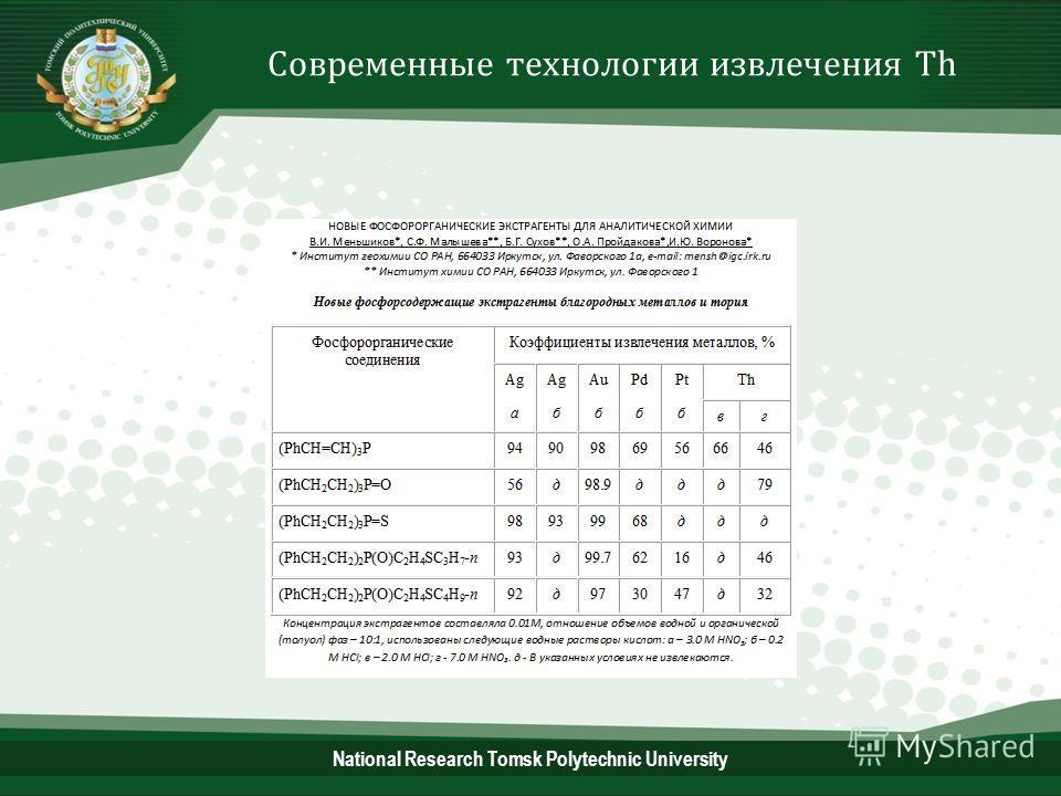 Современные технологии извлечения Th 21 National Research Tomsk Polytechnic University