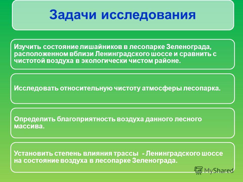 Задачи исследования Изучить состояние лишайников в лесопарке Зеленограда, расположенном вблизи Ленинградского шоссе и сравнить с чистотой воздуха в экологически чистом районе. Исследовать относительную чистоту атмосферы лесопарка. Определить благопри