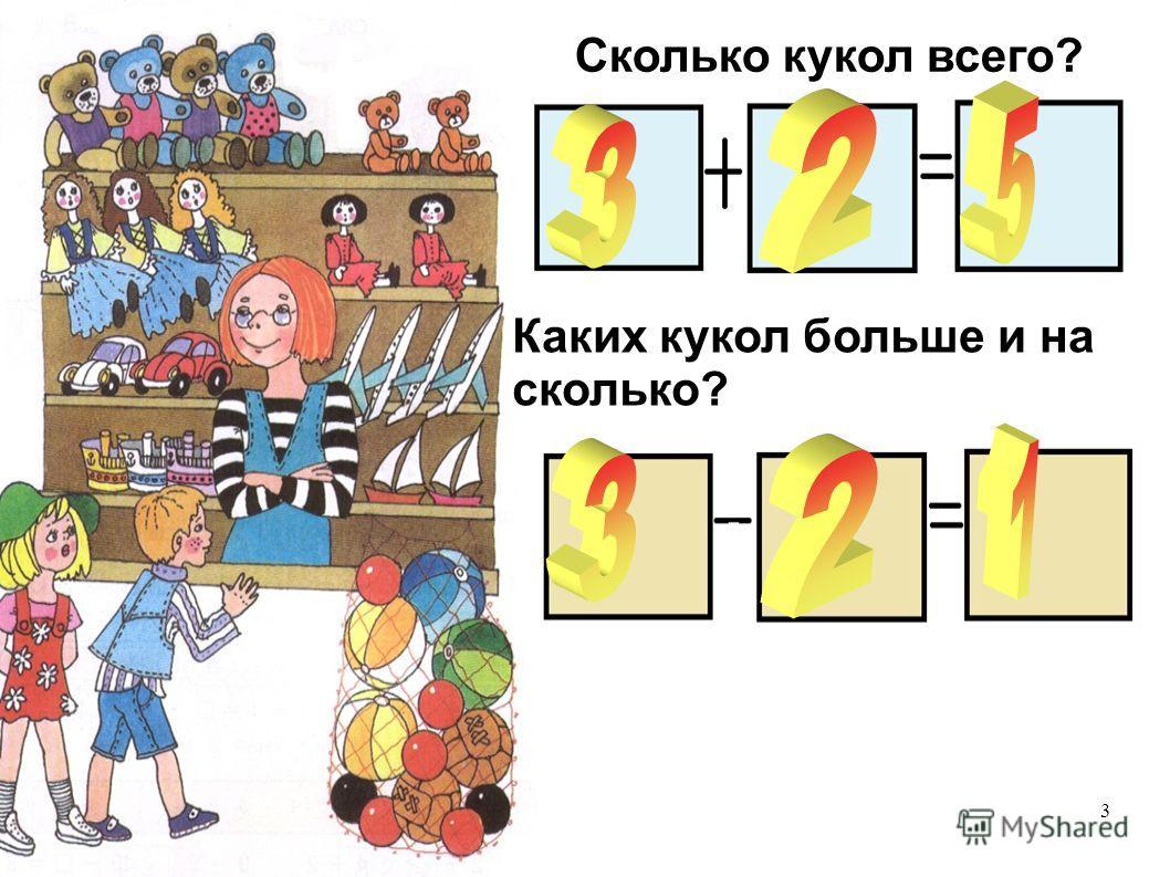 3 Сколько кукол всего? Каких кукол больше и на сколько?
