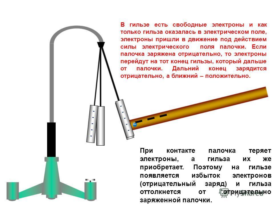 При контакте палочка теряет электроны, а гильза их же приобретает. Поэтому на гильзе появляется избыток электронов (отрицательный заряд) и гильза оттолкнется от отрицательно заряженной палочки. В гильзе есть свободные электроны и как только гильза ок