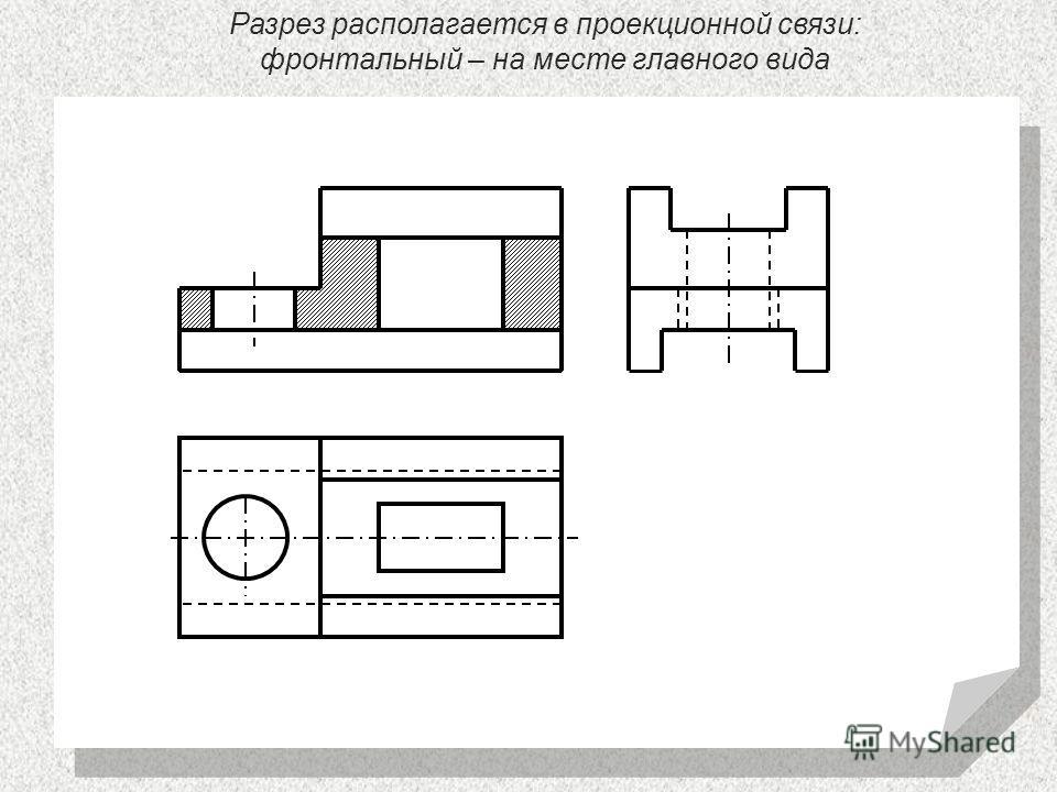 Разрез располагается в проекционной связи: фронтальный – на месте главного вида