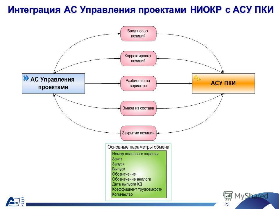 Интеграция АС Управления проектами НИОКР с АСУ ПКИ 23
