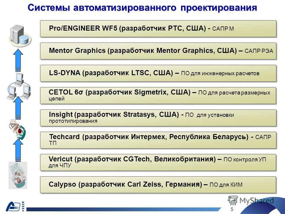 5 Системы автоматизированного проектирования Mentor Graphics (разработчик Mentor Graphics, США) – САПР РЭА LS-DYNA (разработчик LTSC, США) – ПО для инженерных расчетов Pro/ENGINEER WF5 (разработчик PTC, США) - САПР М CETOL 6σ (разработчик Sigmetrix,