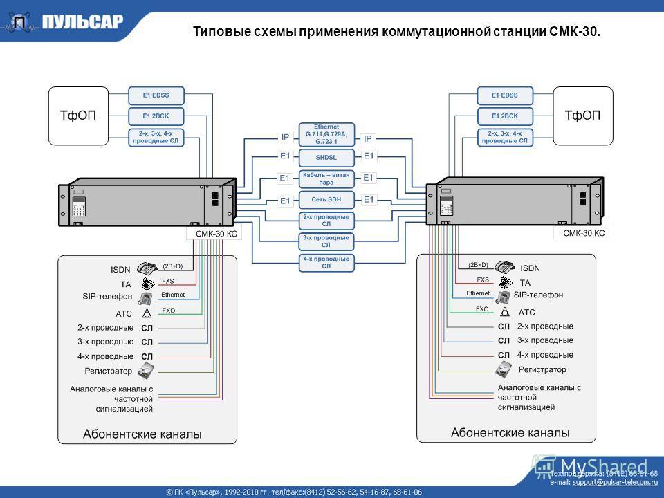 Типовые схемы применения коммутационной станции СМК-30.