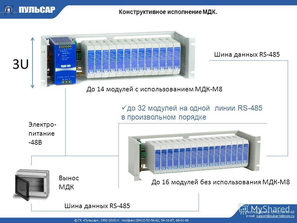 Конструктивное исполнение МДК. 3U Электро- питание -48В До 14 модулей с использованием МДК-М8 до 32 модулей на одной линии RS-485 в произвольном порядке Шина данных RS-485 Вынос МДК Шина данных RS-485 До 16 модулей без использования МДК-М8