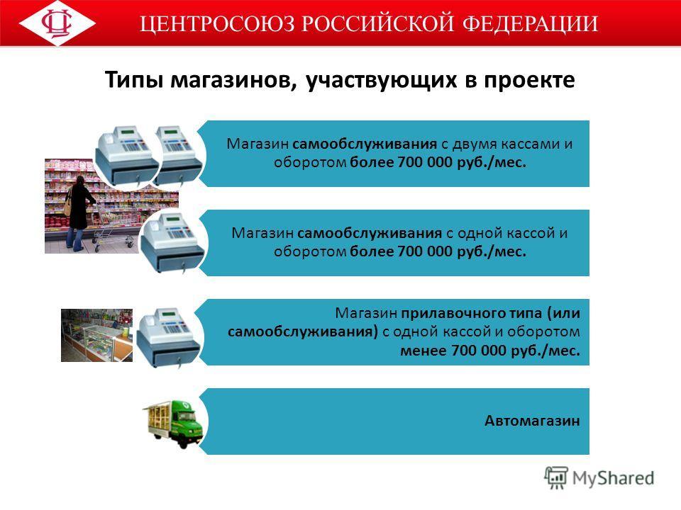 ЦЕНТРОСОЮЗ РОССИЙСКОЙ ФЕДЕРАЦИИ Типы магазинов, участвующих в проекте Магазин самообслуживмания с двумя кассами и оборотом более 700 000 руб./мес. Магазин самообслуживмания с одной кассой и оборотом более 700 000 руб./мес. Магазин прилавочного типа (