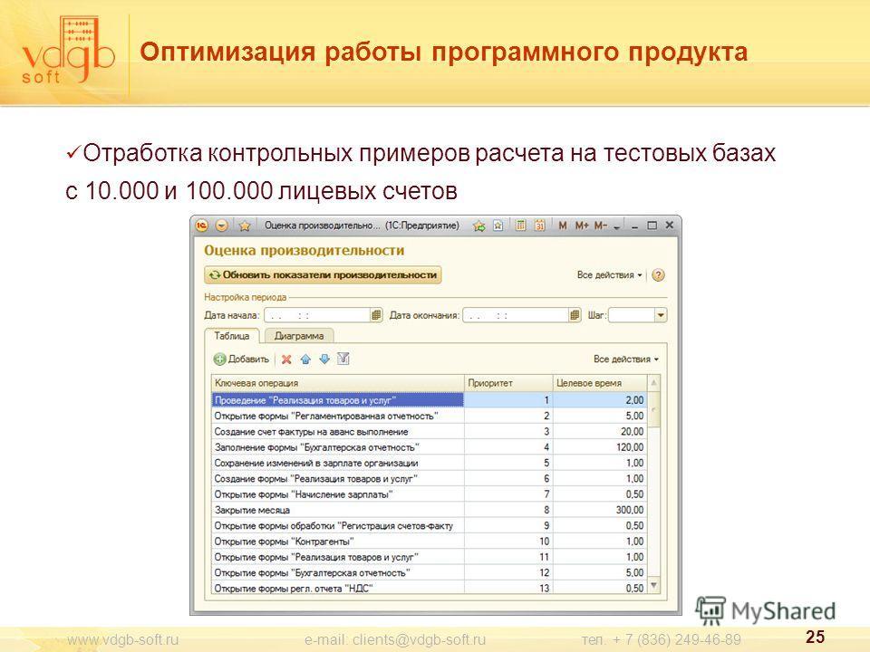 25 www.vdgb-soft.ru e-mail: clients@vdgb-soft.ru тел. + 7 (836) 249-46-89 Оптимизация работы программного продукта Отработка контрольных примеров расчета на тестовых базах с 10.000 и 100.000 лицевых счетов
