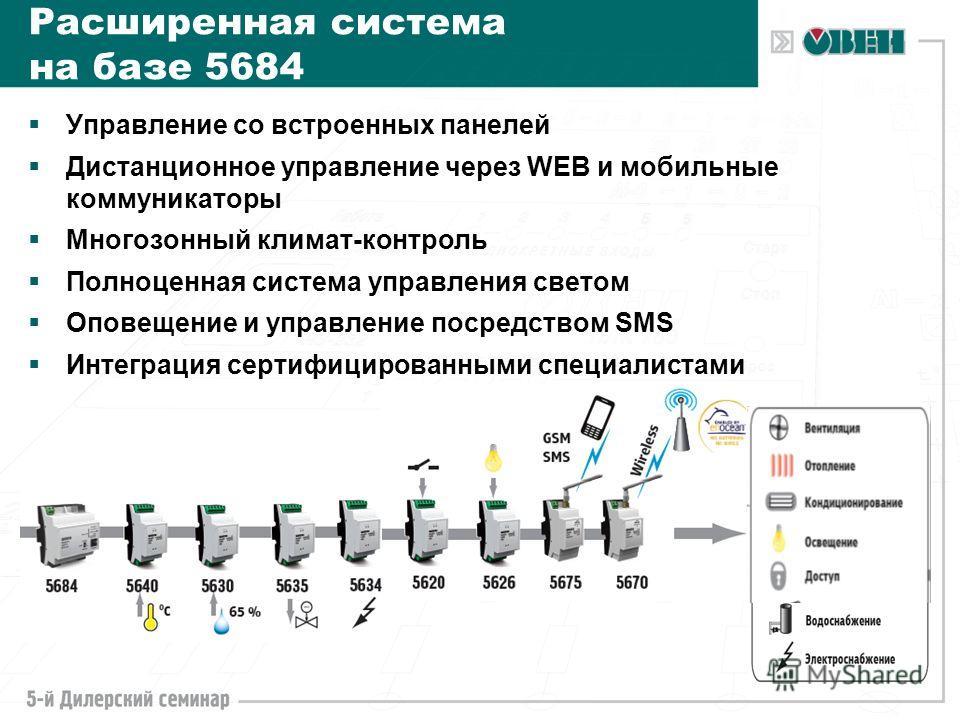 Расширенная система на базе 5684 Управление со встроенных панелей Дистанционное управление через WEB и мобильные коммуникаторы Многозонный климат-контроль Полноценная система управления светом Оповещение и управление посредством SMS Интеграция сертиф