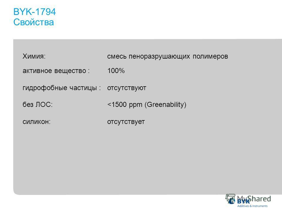 BYK-1794 Свойства Химия:смесь пеноразрушающих полимеров активное вещество :100% гидрофобные частицы :отсутствуют без ЛОС: