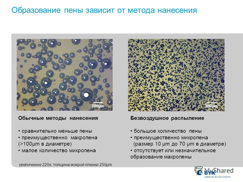 Образование пены зависит от метода нанесения Обычные методы нанесения сравнительно меньше пены преимущественно макропена (>100µm в диаметре) малое количество микро пена Безвоздушное распыление большое количество пены преимущественно микро пена (разме
