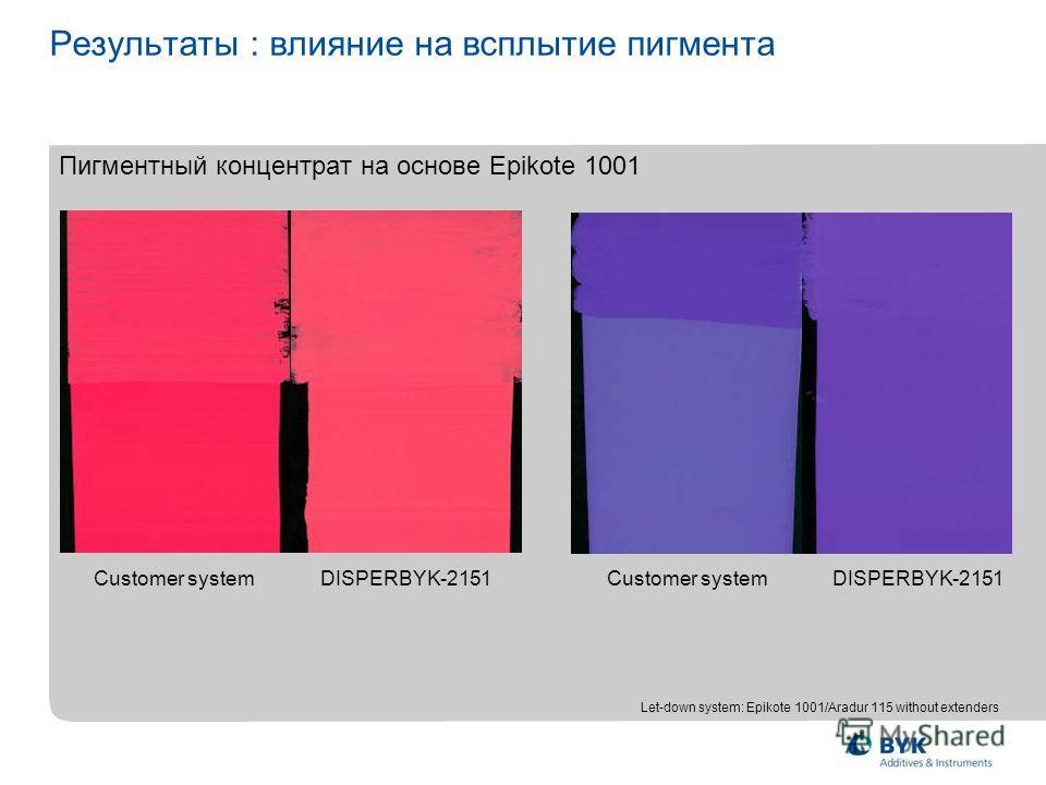 Customer systemDISPERBYK-2151Customer systemDISPERBYK-2151 Let-down system: Epikote 1001/Aradur 115 without extenders Результаты : влияние на всплытие пигмента Пигментный концентрат на основе Epikote 1001