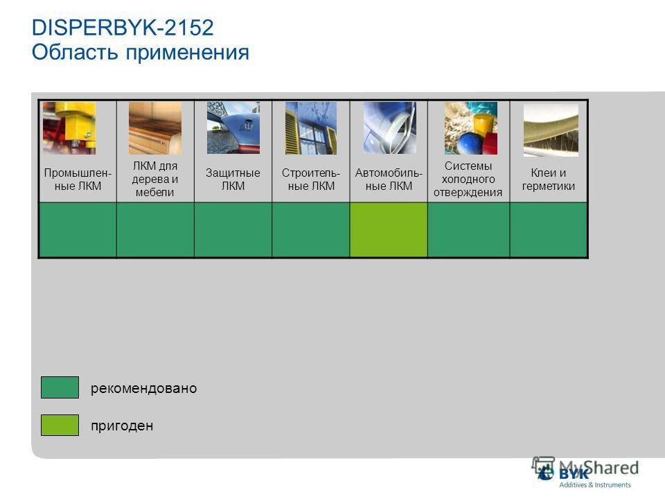 DISPERBYK-2152 Область применения Промышлен- ные ЛКМ ЛКМ для дерева и мебели Защитные ЛКМ Строитель- ные ЛКМ Автомобиль- ные ЛКМ Системы холоднооого отверждения Клеи и герметики рекомендовано пригоден
