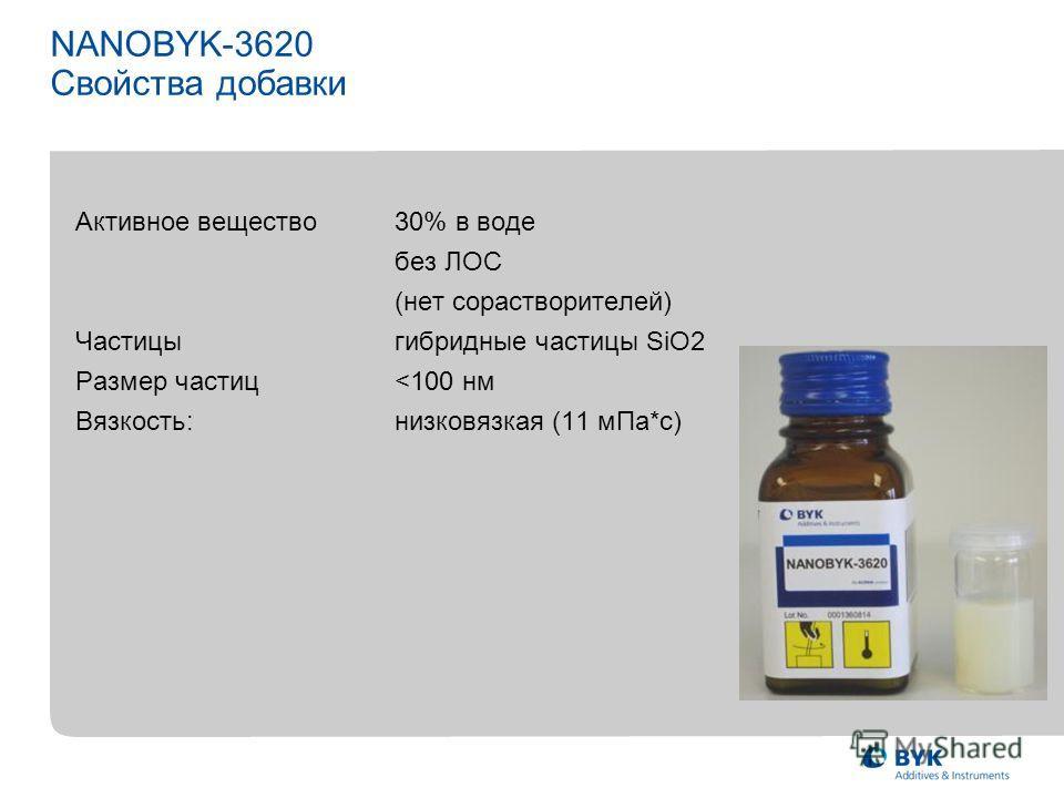 NANOBYK-3620 Свойства добавки Активное вещество 30% в воде без ЛОС (нет сорастворителей) Частицыгибридные частицы SiO2 Размер частиц