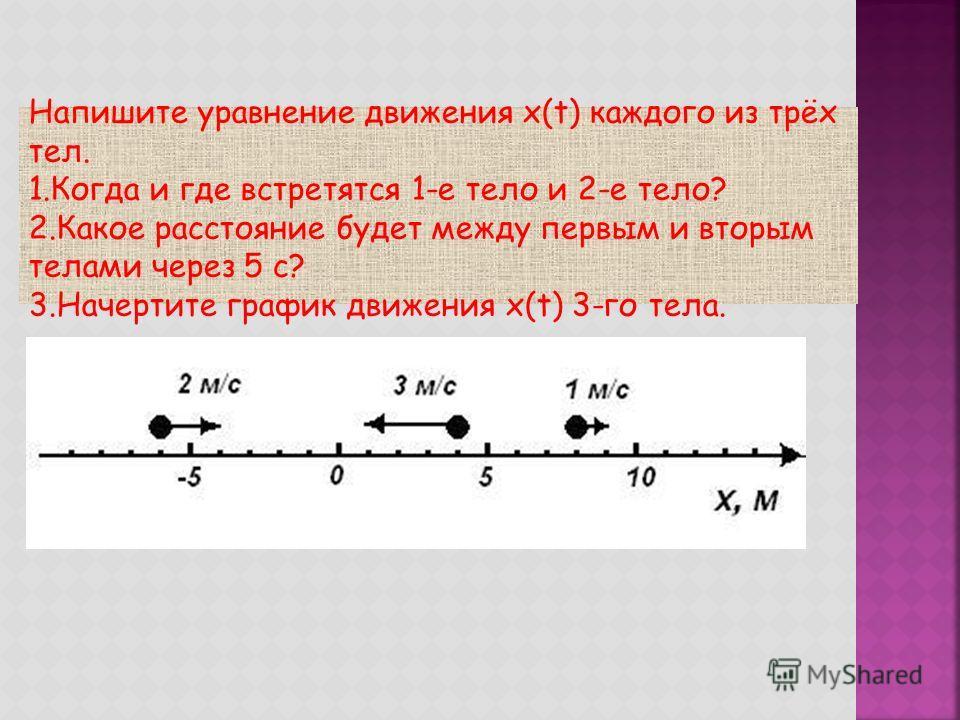 Напишите уравнение движения x(t) каждого из трёх тел. 1. Когда и где встретятся 1-е тело и 2-е тело? 2. Какое расстояние будет между первым и вторым телами через 5 с? 3. Начертите график движения x(t) 3-го тела.