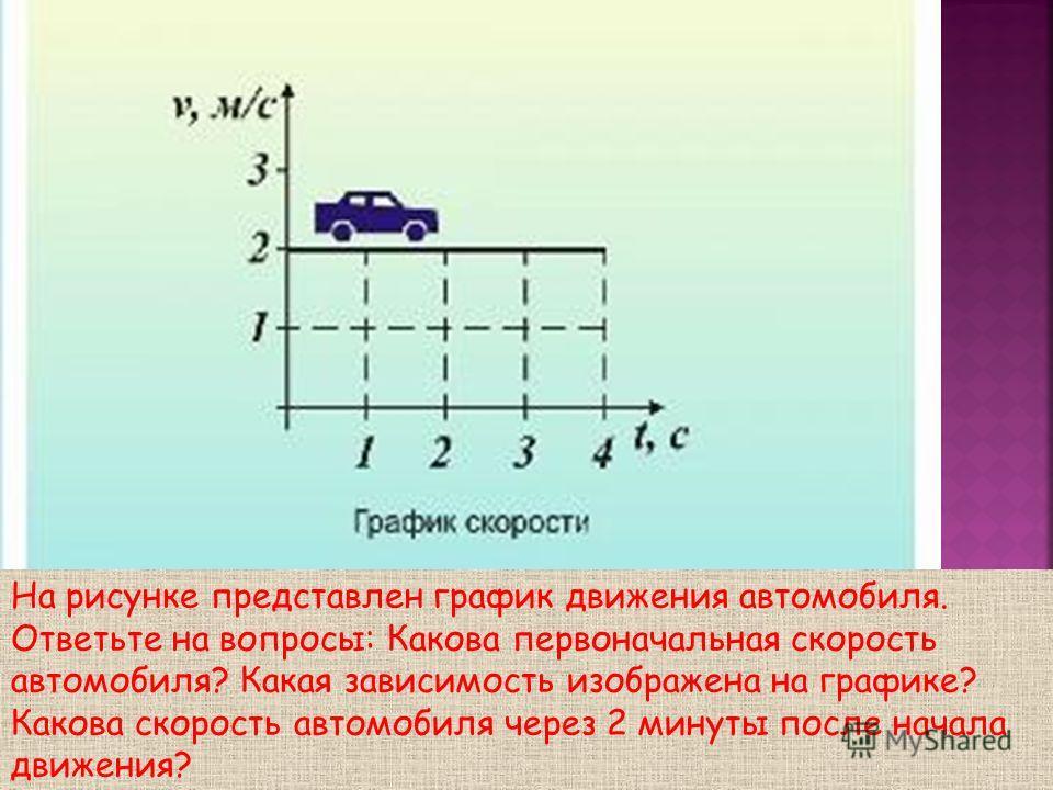На рисунке представлен график движения автомобиля. Ответьте на вопросы: Какова первоначальная скорость автомобиля? Какая зависимость изображена на графике? Какова скорость автомобиля через 2 минуты после начала движения?